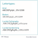MY iMenso LETTERTYPES